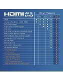 C-HDMI-XX